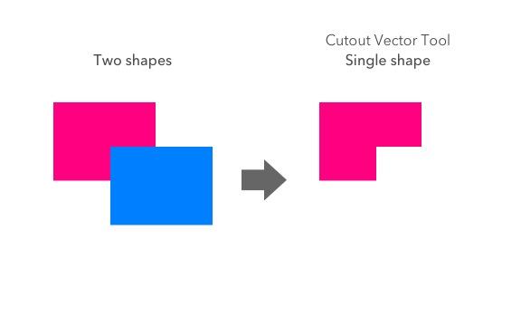 shapetools_Cutout