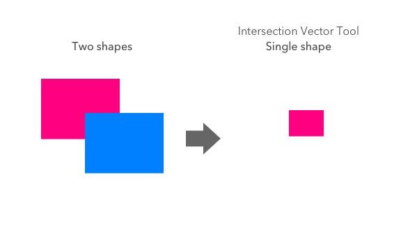 shapetools_Intersection